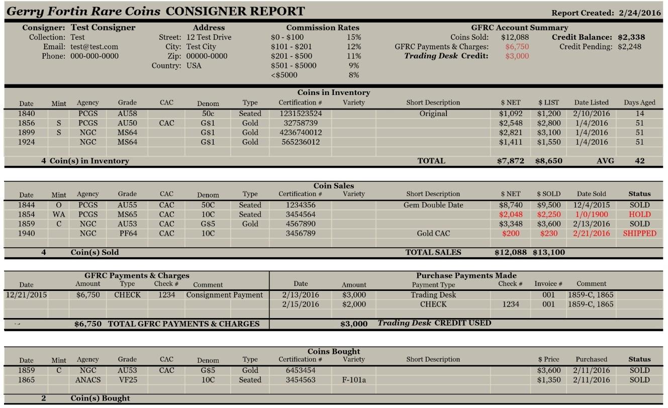 COIN consignor Report